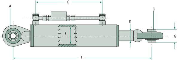 Schéma třetího bodu hydraulického